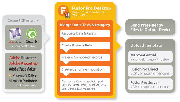 FusionProDesktop-Workflow ______